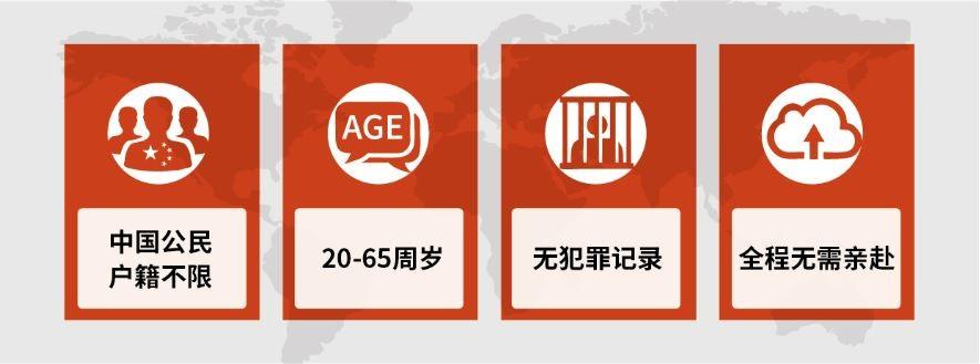 APEC商务旅行卡申请